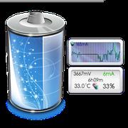 Process Monitor — Скачать программу